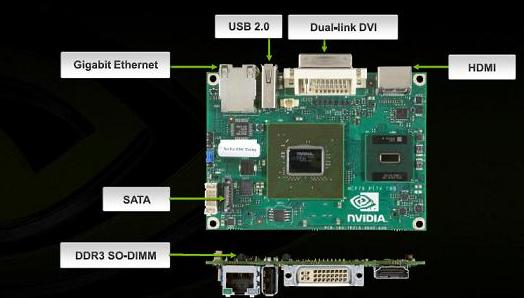 nvidia 9400m netbook small Nvidias Ion Platform Strikes