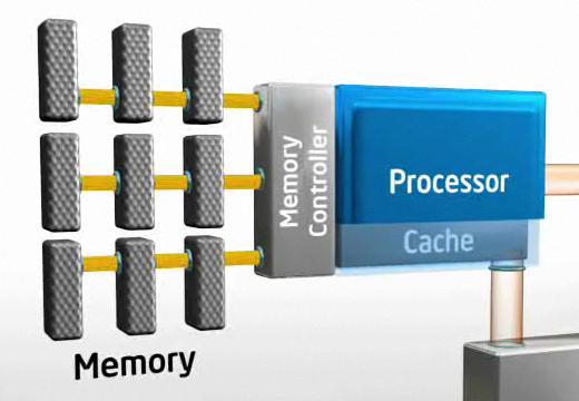 memory Explaining Intels QuickPath Technology