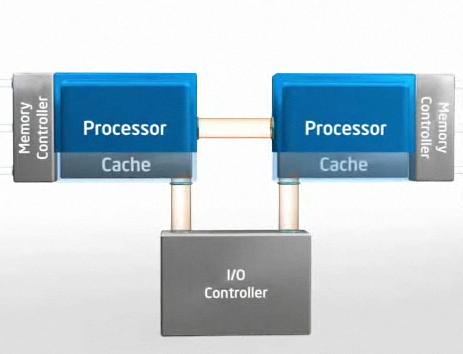 other cache Explaining Intels QuickPath Technology