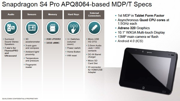 Qualcomm Qualcomm S4 Pro Tablet announced with Astonishing Benchmarks