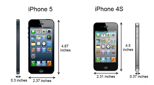 Iphone 5 is not only thinner but lighter than 4s as well while iphone