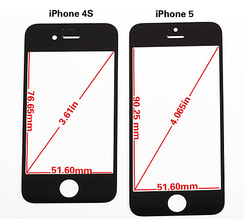 iphone4s vs iphone5 comparison of displays and front panels