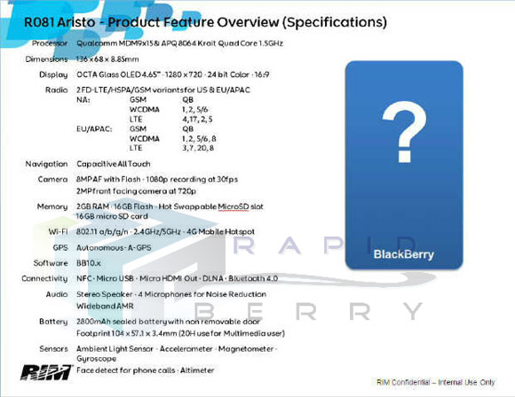 Blackberry aristo BlackBerry 10 Aristo Specifications Leak