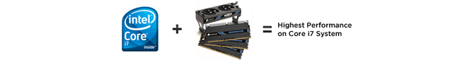 core i7 corsair Memory (RAM) with Intel Core i7