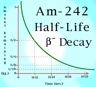 halflife Longest Battery Life for Laptops
