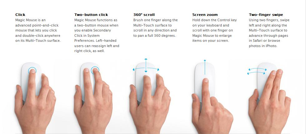 apple Apples Magic Touch Devices