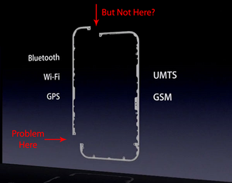 iphone design problem iOS4 Update will not Solve the Antenna Problem