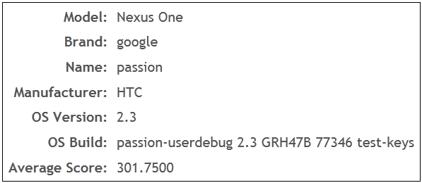 nexus one gingerbread Honeycomb beats Gingerbread in Adobe Airs Performance Test