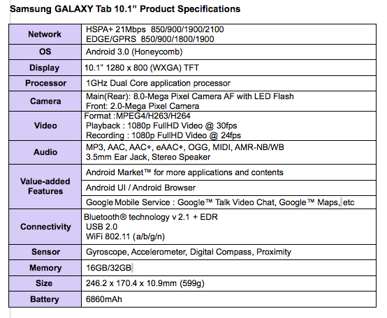 galaxy tab 2 specs Samsung Galaxy Tab 10.1 Detailed Specifications Released with Pictures