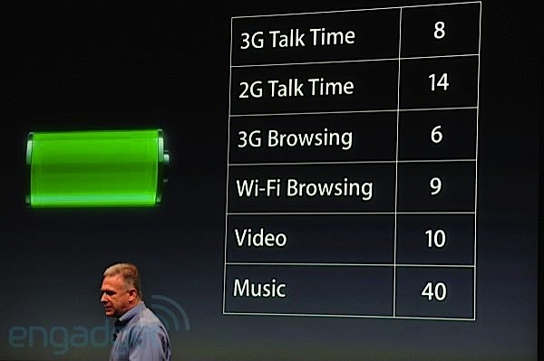 iphone 4s battery Apple iPhone 4S vs iPhone 4   A Comparison
