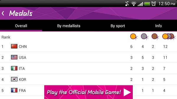App showing list of medals Keeping track of Olympics 2012 on Smartphones