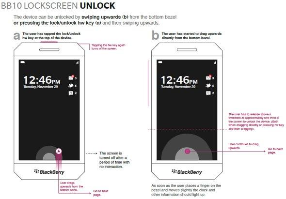 Blackberry 10 lockscreen RIM plans to make an impact with Blackberry OS 10