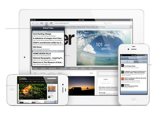 iClou iOS 6 features, Whats New & Improved?